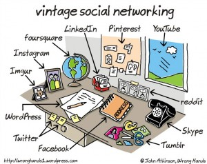A Perspective on Vintage Social Networking